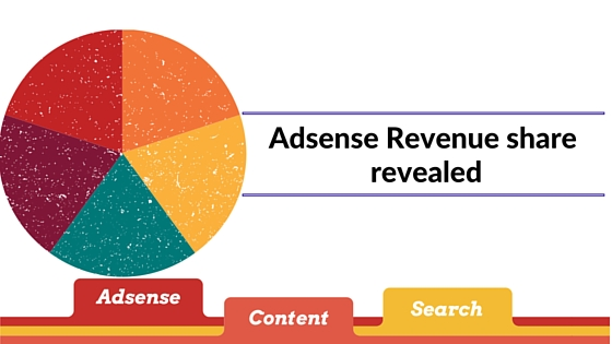 How much does AdSense Revenue share with publishers?